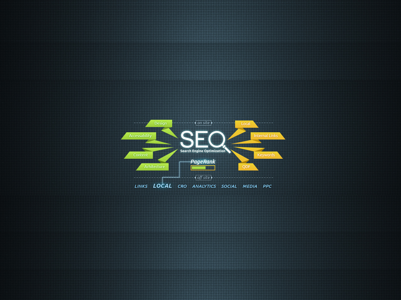 Web Design Company | Digital Marketing | SEO | SMM | PPC